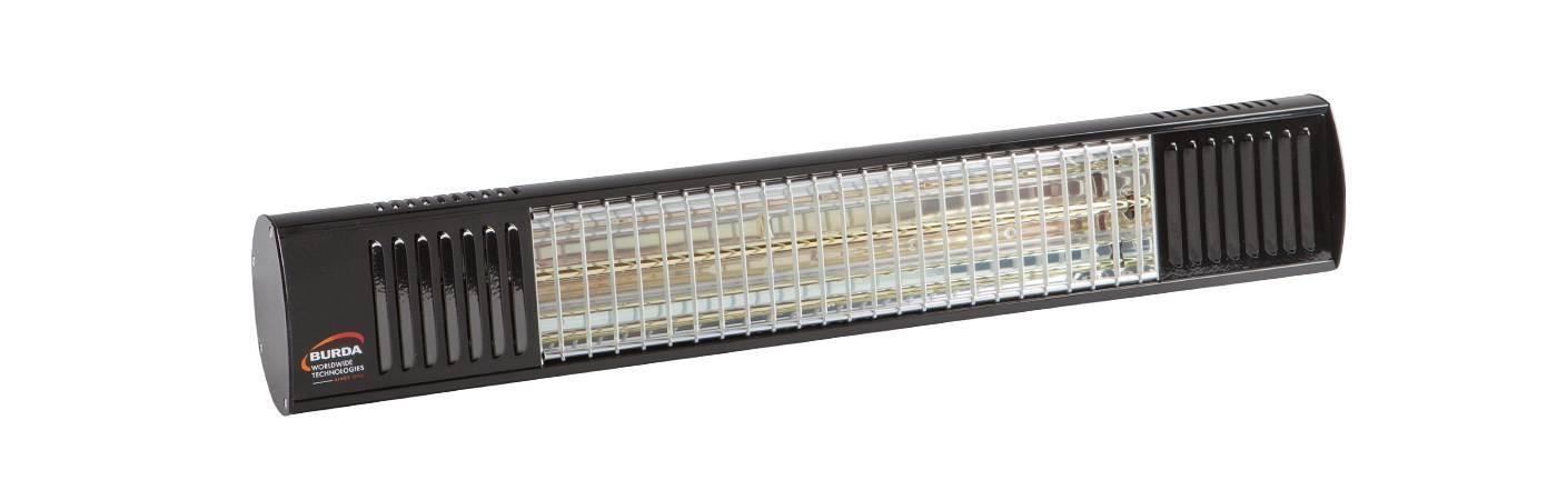 Gewachshausheizung Kuhlungssysteme Mit Wassernebel